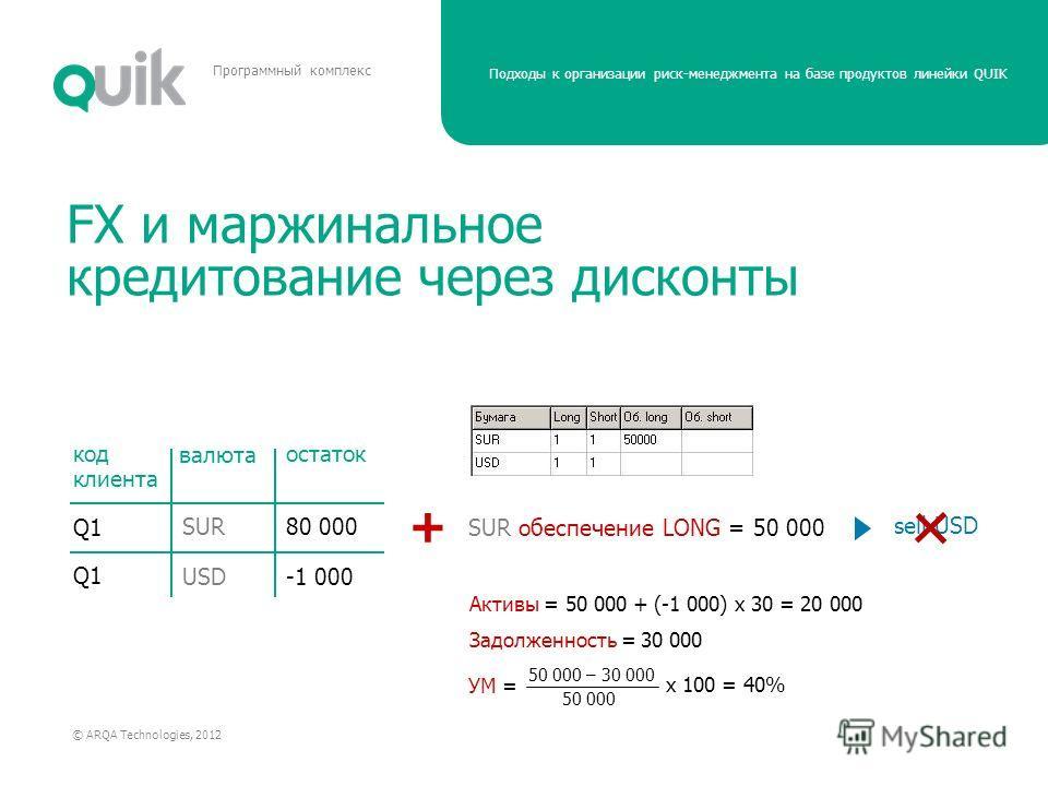 Подходы к организации риск-менеджмента на базе продуктов линейки QUIK © ARQA Technologies, 2012 Программный комплекс FX и маржинальное кредитование через дисконты код клиента валюта Q1 остаток SUR 80 000 -1 000 USD SUR обеспечение LONG = 50 000 Актив