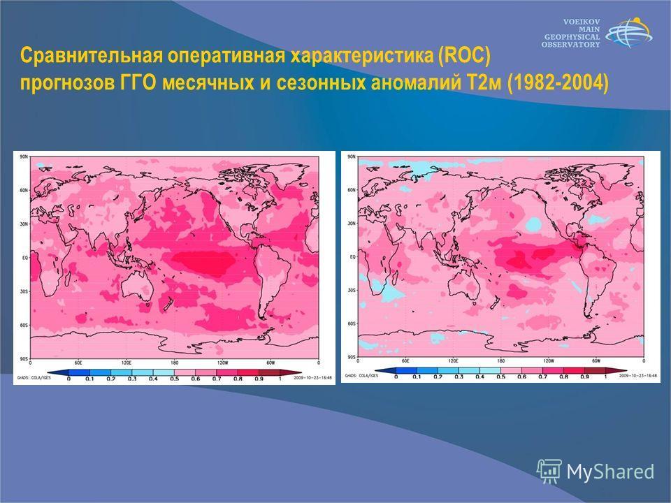 Сравнительная оперативная характеристика (ROC) прогнозов ГГО месячных и сезонных аномалий Т2м (1982-2004)