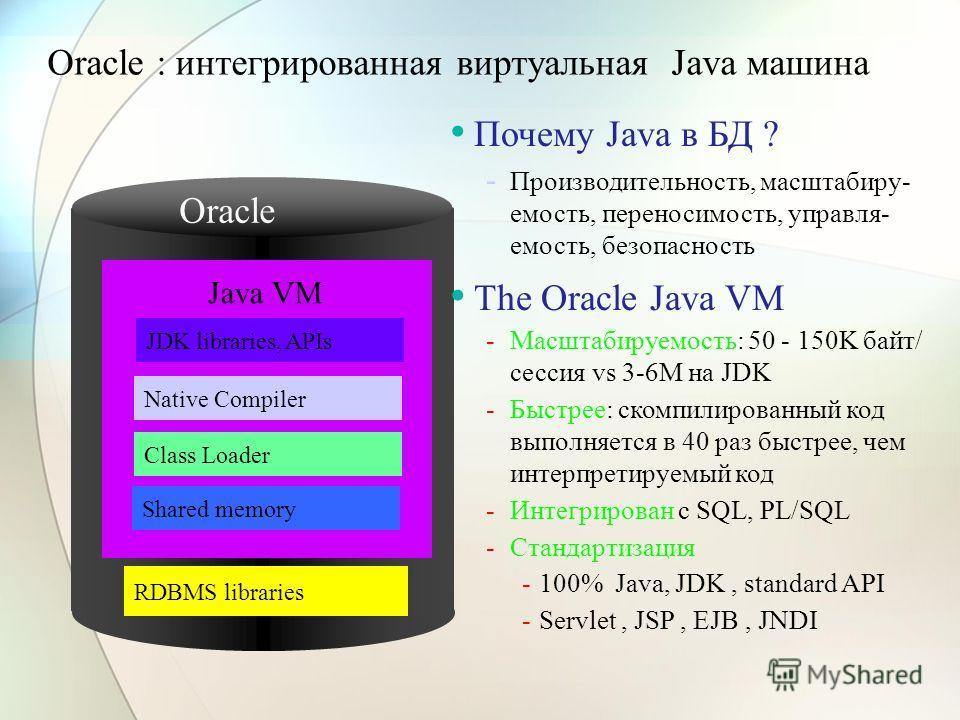 Java VM Почему Java в БД ?  Производительность, масштабиру- емость, переносимость, управля- емость, безопасность The Oracle Java VM Масштабируемость: 50 - 150K байт/ сессия vs 3-6M на JDK Быстрее: скомпилированный код выполняется в 40 раз быстрее,