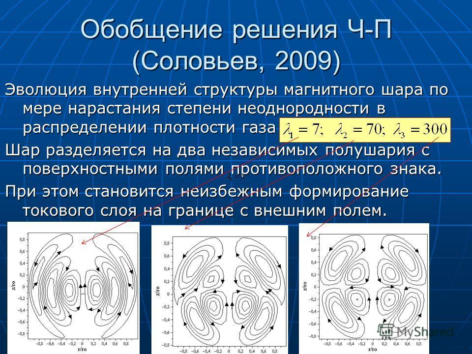 Обобщение решения Ч-П (Соловьев, 2009) Эволюция внутренней структуры магнитного шара по мере нарастания степени неоднородности в распределении плотности газа (). Шар разделяется на два независимых полушария с поверхностными полями противоположного зн