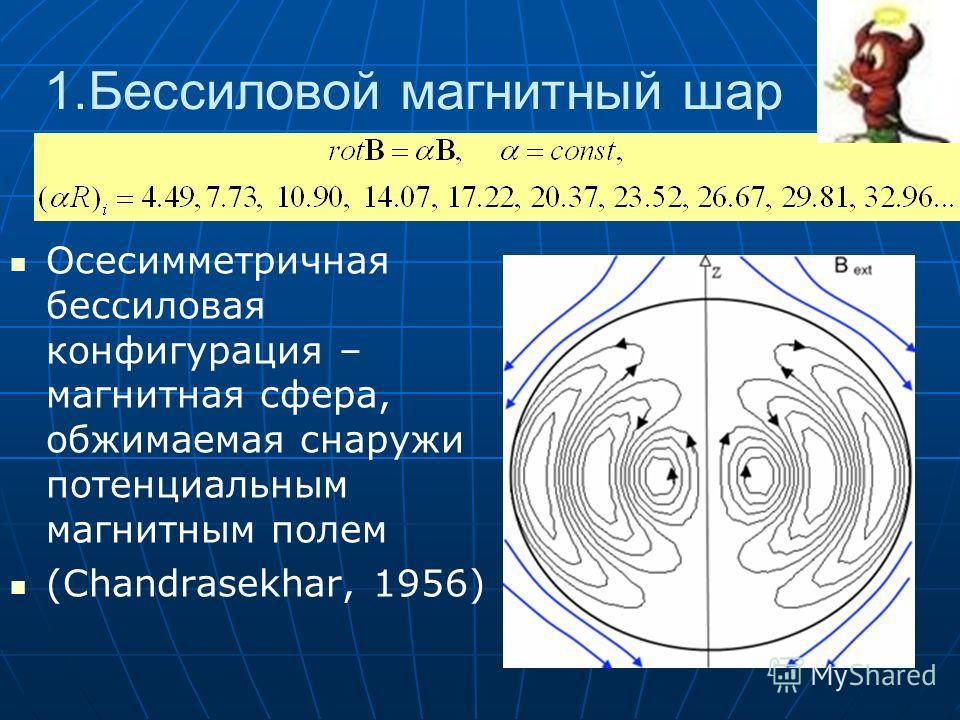 1.Бессиловой магнитный шар Осесимметричная бессиловая конфигурация – магнитная сфера, обжимаемая снаружи потенциальным магнитным полем (Chandrasekhar, 1956)