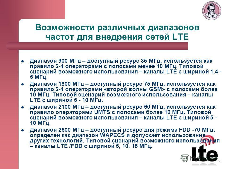 Возможности различных диапазонов частот для внедрения сетей LTE Диапазон 900 МГц – доступный ресурс 35 МГц, используется как правило 2-4 операторами с полосами менее 10 МГц. Типовой сценарий возможного использования – каналы LTE с шириной 1,4 - 5 МГц