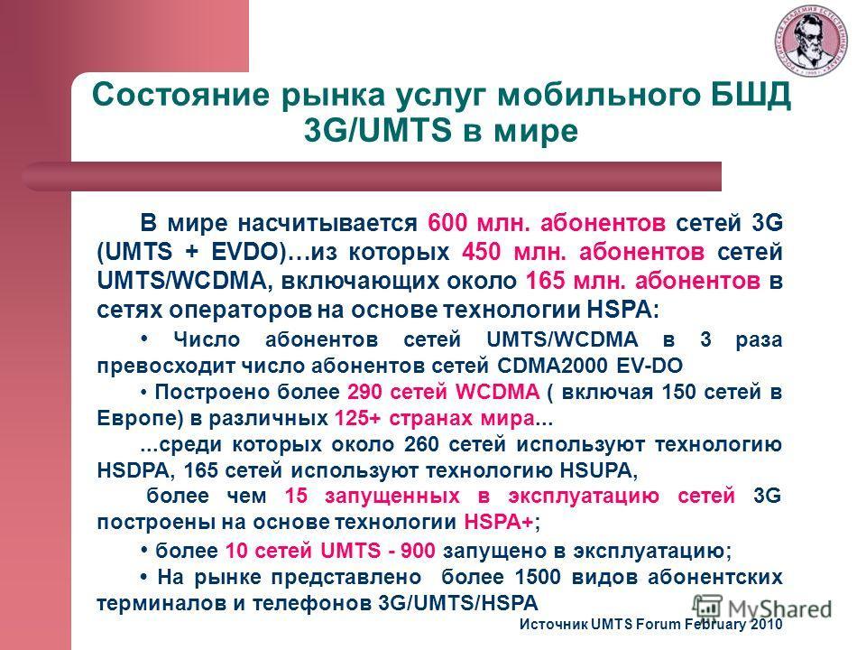Состояние рынка услуг мобильного БШД 3G/UMTS в мире В мире насчитывается 600 млн. абонентов сетей 3G (UMTS + EVDO)…из которых 450 млн. абонентов сетей UMTS/WCDMA, включающих около 165 млн. абонентов в сетях операторов на основе технологии HSPA: Число