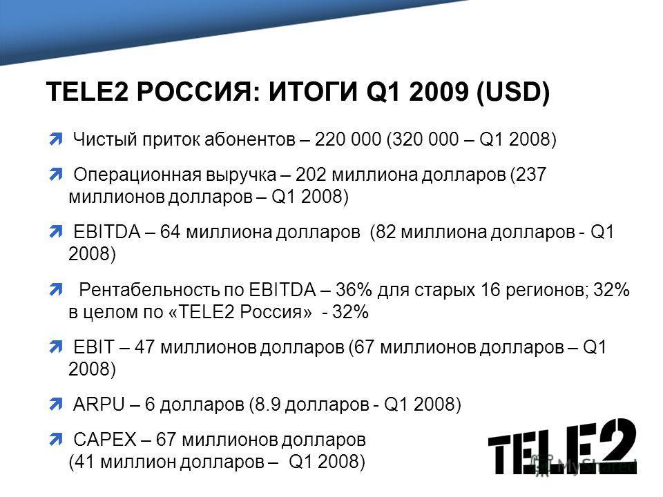 TELE2 РОССИЯ: ИТОГИ Q1 2009 (USD) Чистый приток абонентов – 220 000 (320 000 – Q1 2008) Операционная выручка – 202 миллиона долларов (237 миллионов долларов – Q1 2008) EBITDA – 64 миллиона долларов (82 миллиона долларов - Q1 2008) Рентабельность по E