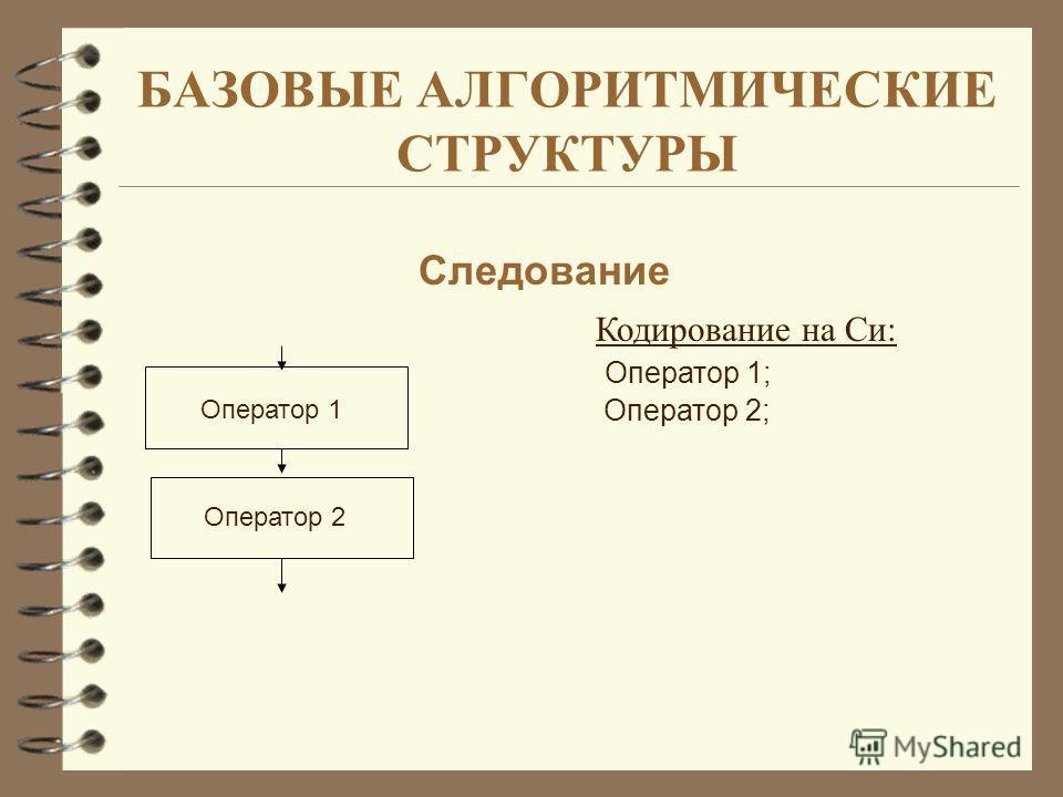 БАЗОВЫЕ АЛГОРИТМИЧЕСКИЕ СТРУКТУРЫ Оператор 1 Оператор 2 Следование Кодирование на Си: Оператор 1; Оператор 2;