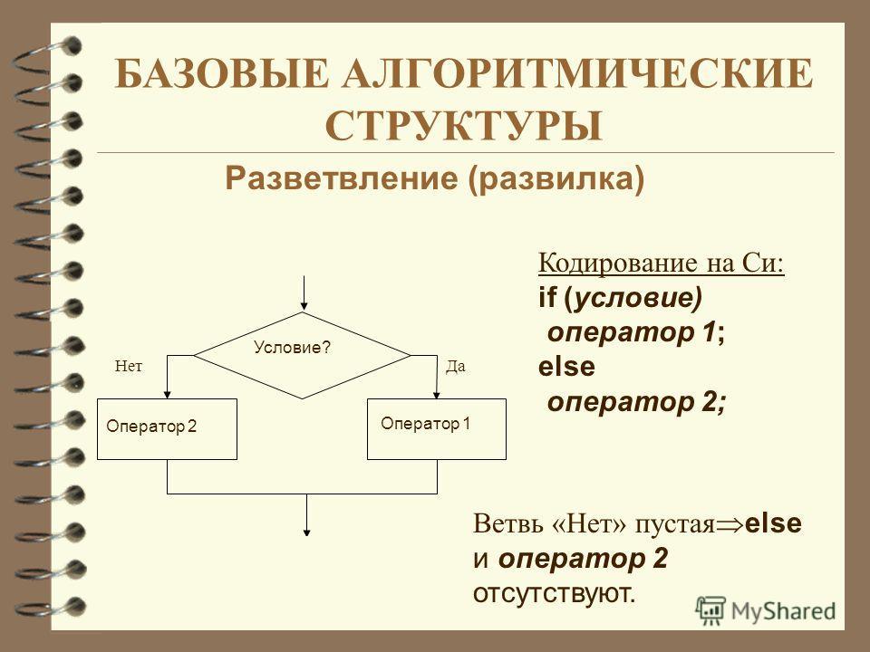 БАЗОВЫЕ АЛГОРИТМИЧЕСКИЕ СТРУКТУРЫ Условие? НетДа Оператор 2 Оператор 1 Разветвление (развилка) Кодирование на Си: if (условие) оператор 1; else оператор 2; Ветвь «Нет» пустая else и оператор 2 отсутствуют.