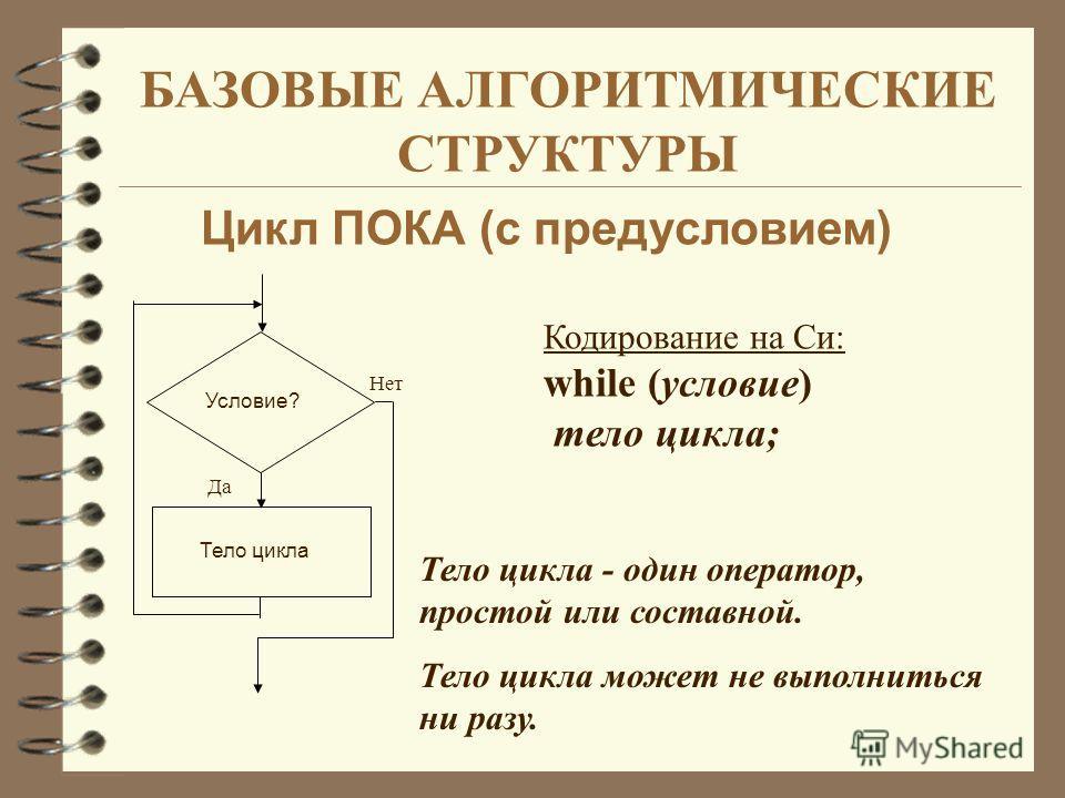 БАЗОВЫЕ АЛГОРИТМИЧЕСКИЕ СТРУКТУРЫ Цикл ПОКА (с предусловием) Тело цикла Условие? Да Нет Тело цикла - один оператор, простой или составной. Тело цикла может не выполниться ни разу. Кодирование на Си: while (условие) тело цикла;