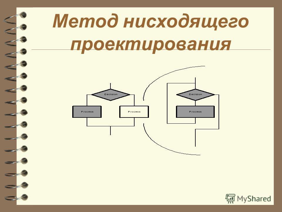 Метод нисходящего проектирования