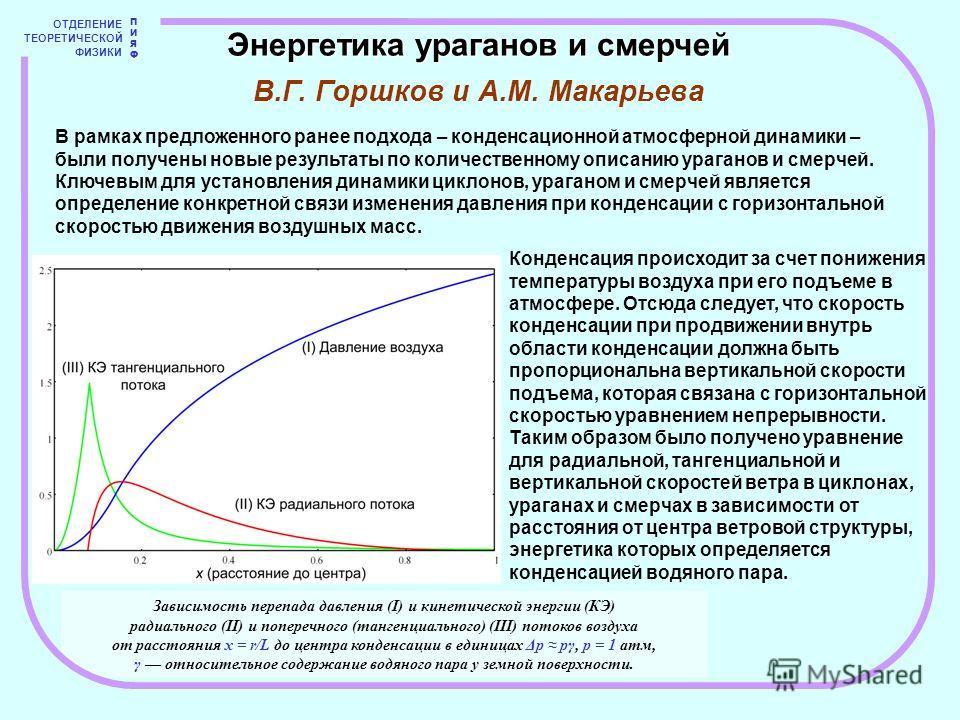 Зависимость перепада давления (I) и кинетической энергии (КЭ) радиального (II) и поперечного (тангенциального) (III) потоков воздуха от расстояния x = r/L до центра конденсации в единицах Δp pγ, p = 1 атм, γ относительное содержание водяного пара у з