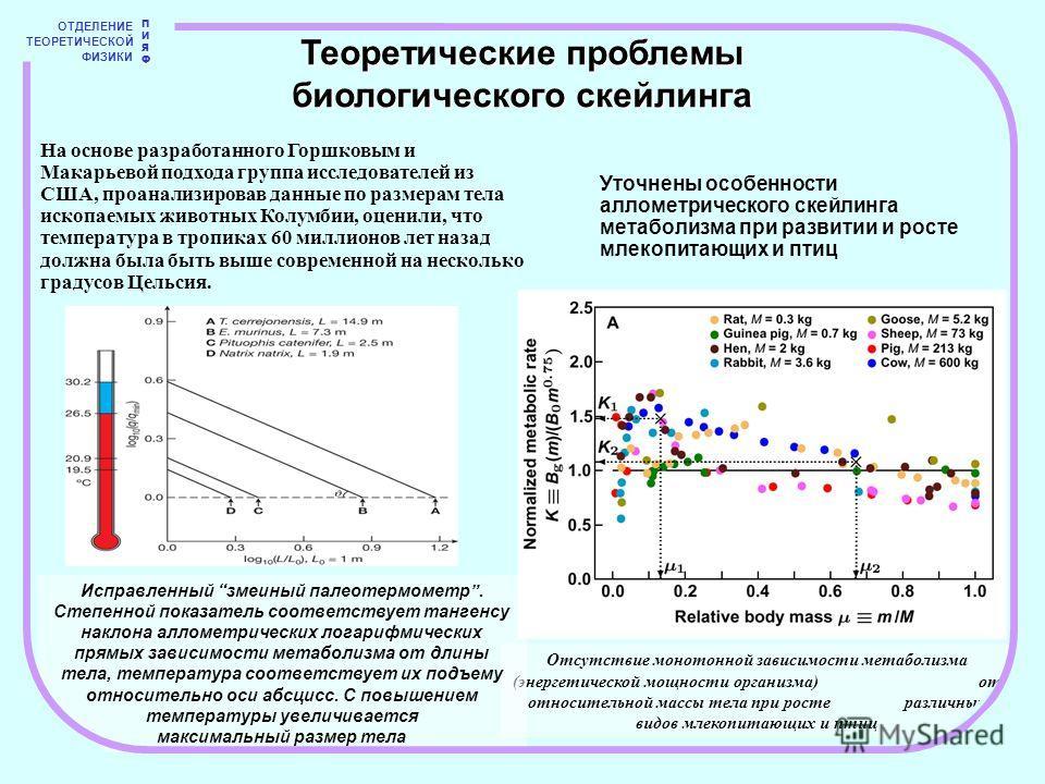 Отсутствие монотонной зависимости метаболизма (энергетической мощности организма) от относительной массы тела при росте различных видов млекопитающих и птиц Исправленный змеиный палеотермометр. Степенной показатель соответствует тангенсу наклона алло
