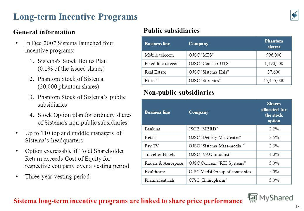 13 Long-term Incentive Programs In Dec 2007 Sistema launched four incentive programs: 1.Sistema's Stock Bonus Plan (0.1% of the issued shares) 2.Phantom Stock of Sistema (20,000 phantom shares) 3.Phantom Stock of Sistemas public subsidiaries 4.Stock