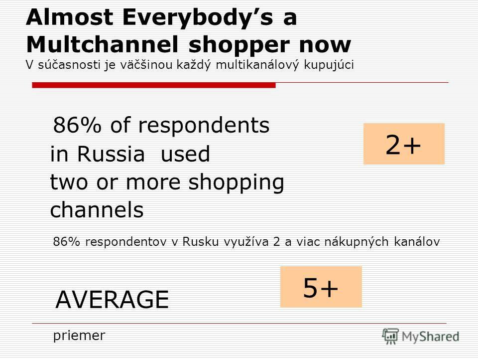 Almost Everybodys a Multchannel shopper now V súčasnosti je väčšinou každý multikanálový kupujúci 86% of respondents in Russia used two or more shopping channels 86% respondentov v Rusku využíva 2 a viac nákupných kanálov AVERAGE priemer 2+ 5+5+