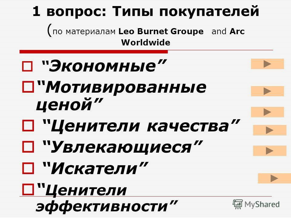 1 вопрос: Типы покупателей ( по материалам Leo Burnet Groupe and Arc Worldwide Экономные Мотивированные ценой Ценители качества Увлекающиеся Искатели Ценители эффективности