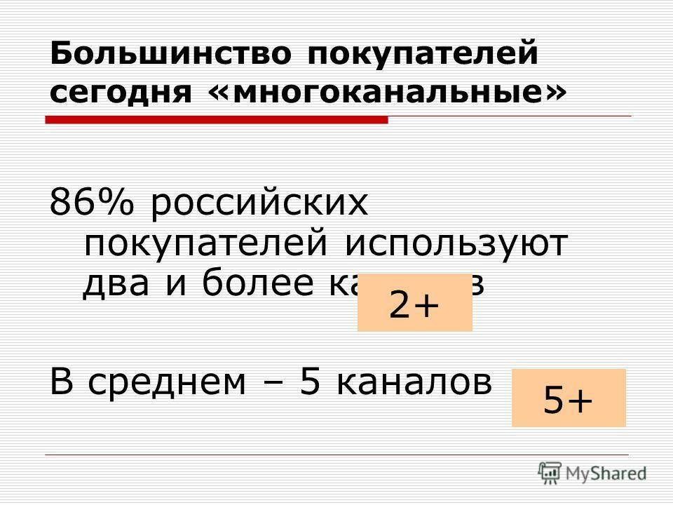 Большинство покупателей сегодня «многоканальные» 86% российских покупателей используют два и более каналов В среднем – 5 каналов 2+ 5+5+