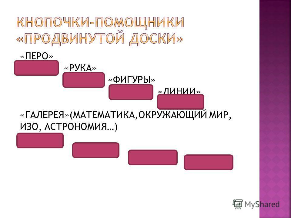 «ПЕРО» «РУКА» «ФИГУРЫ» «ЛИНИИ» «ГАЛЕРЕЯ»(МАТЕМАТИКА,ОКРУЖАЮЩИЙ МИР, ИЗО, АСТРОНОМИЯ…)