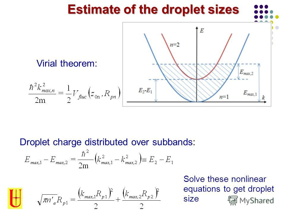 Estimate of the droplet sizes Virial theorem: Droplet charge distributed over subbands: Solve these nonlinear equations to get droplet size