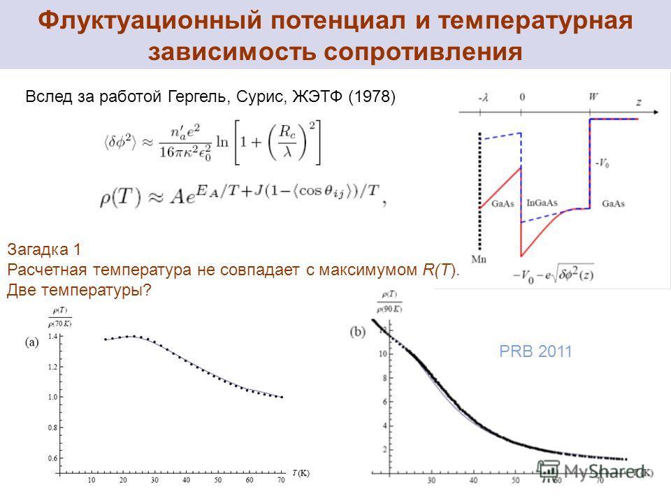 Флуктуационный потенциал и температурная зависимость сопротивления Вслед за работой Гергель, Сурис, ЖЭТФ (1978) PRB 2011 Загадка 1 Расчетная температура не совпадает с максимумом R(T). Две температуры?