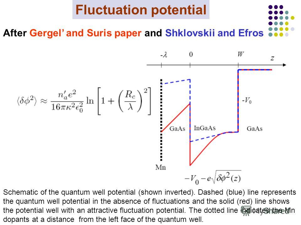 Fluctuation potential After Gergel and Suris paper and Shklovskii and Efros Schematic of the quantum well potential (shown inverted). Dashed (blue) line represents the quantum well potential in the absence of fluctuations and the solid (red) line sho