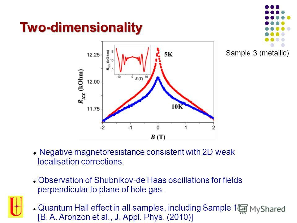 Two-dimensionality Negative magnetoresistance consistent with 2D weak localisation corrections. Observation of Shubnikov-de Haas oscillations for fields perpendicular to plane of hole gas. Quantum Hall effect in all samples, including Sample 1. [B. A