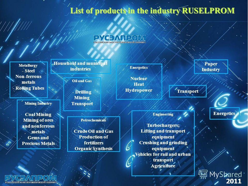 List of products in the industry RUSELPROM Metallurgy - Steel Non-ferrous metals - Rolling Tubes Oil and Gas - Drilling Mining Transport Energetics Nuclear Heat Hydropower Paper Industry Household and municipal industries Mining Industry Coal Mining