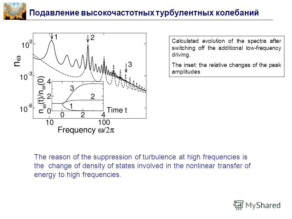 Подавление высокочастотных турбулентных колебаний Calculated evolution of the spectra after switching off the additional low-frequency driving. The inset: the relative changes of the peak amplitudes The reason of the suppression of turbulence at high