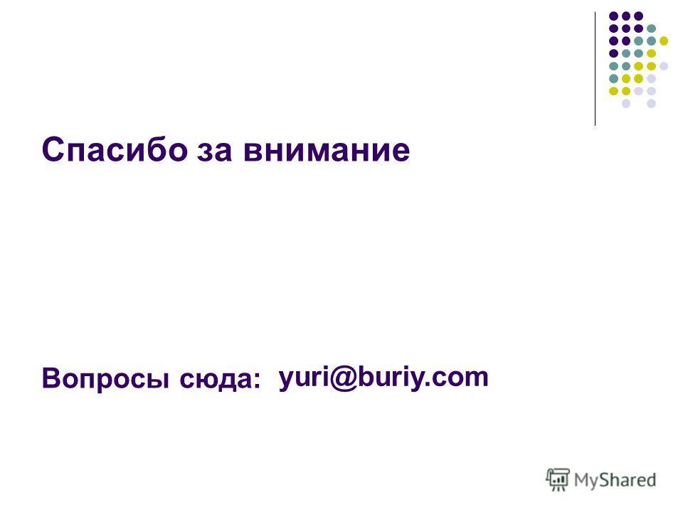 Спасибо за внимание Вопросы сюда: yuri@buriy.com