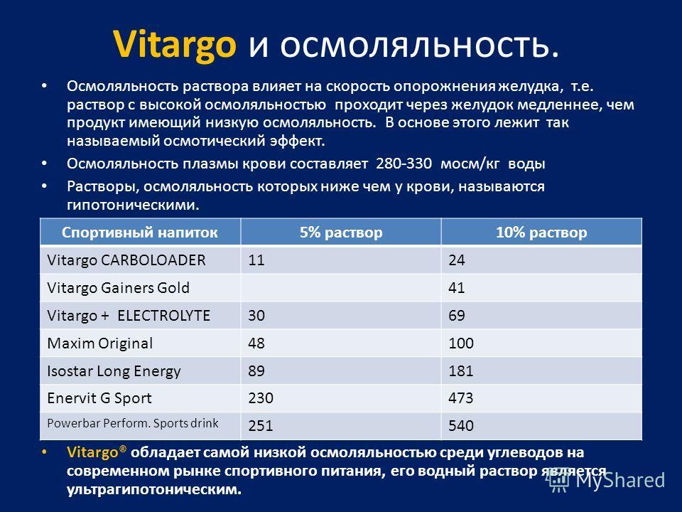 Vitargo и осмоляльность. Осмоляльность раствора влияет на скорость опорожнения желудка, т.е. раствор с высокой осмоляльностью проходит через желудок медленнее, чем продукт имеющий низкую осмоляльность. В основе этого лежит так называемый осмотический