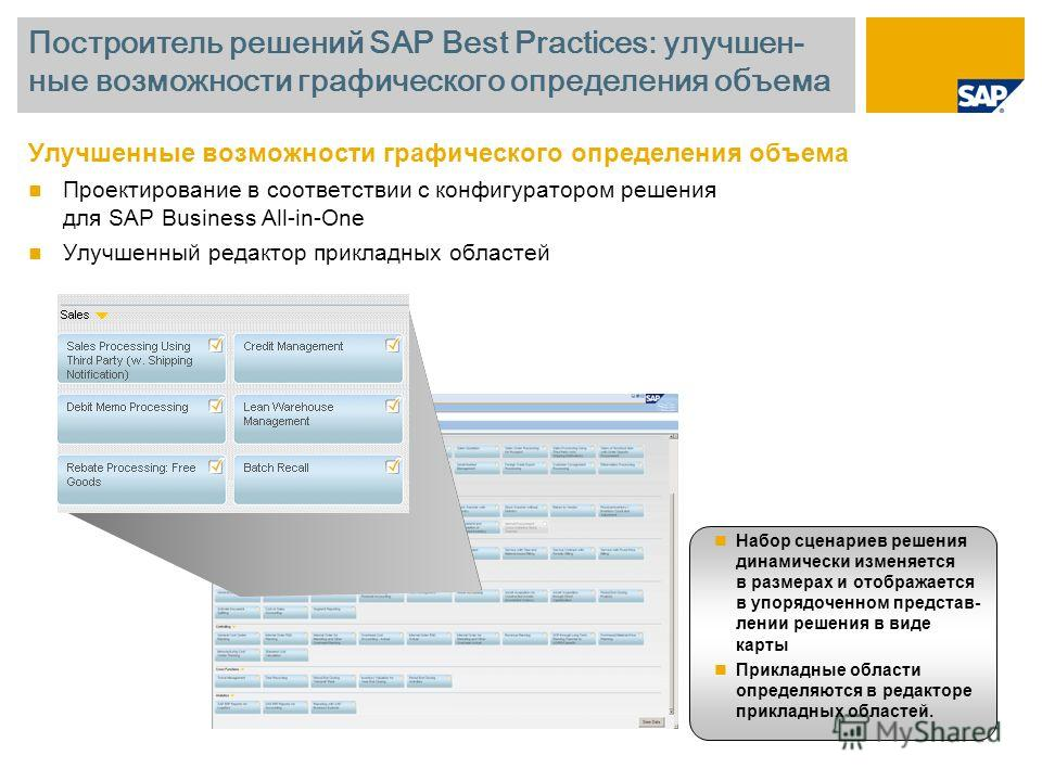Построитель решений SAP Best Practices: улучшен- ные возможности графического определения объема Улучшенные возможности графического определения объема Проектирование в соответствии с конфигуратором решения для SAP Business All-in-One Улучшенный реда