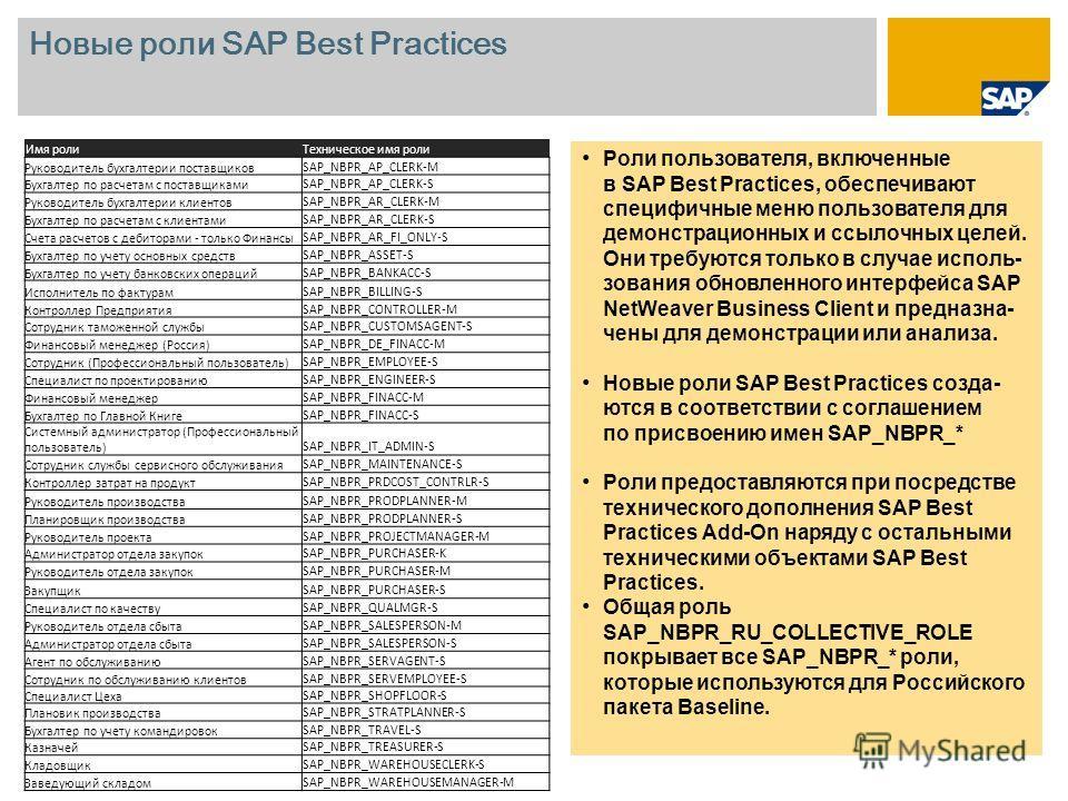 Новые роли SAP Best Practices Роли пользователя, включенные в SAP Best Practices, обеспечивают специфичные меню пользователя для демонстрационных и ссылочных целей. Они требуются только в случае исполь- зования обновленного интерфейса SAP NetWeaver B