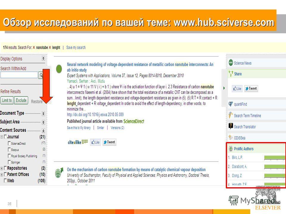 36 Обзор исследований по вашей теме: www.hub.sciverse.com