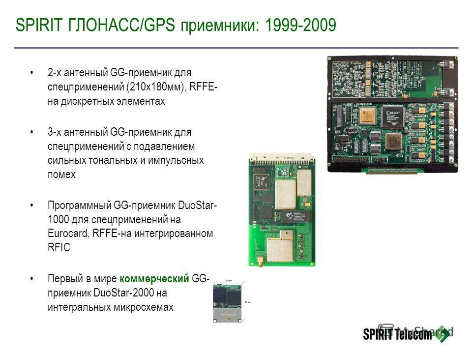 SPIRIT ГЛОНАСС/GPS приемники: 1999-2009 2-х антенный GG-приемник для спецприменений (210x180мм), RFFE- на дискретных элементах 3-х антенный GG-приемник для спецприменений с подавлением сильных тональных и импульсных помех Программный GG-приемник DuoS