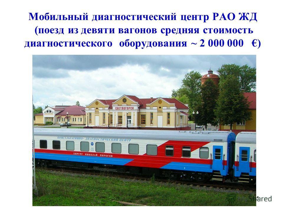 5 Мобильный диагностический центр РАО ЖД (поезд из девяти вагонов средняя стоимость диагностического оборудования ~ 2 000 000 )