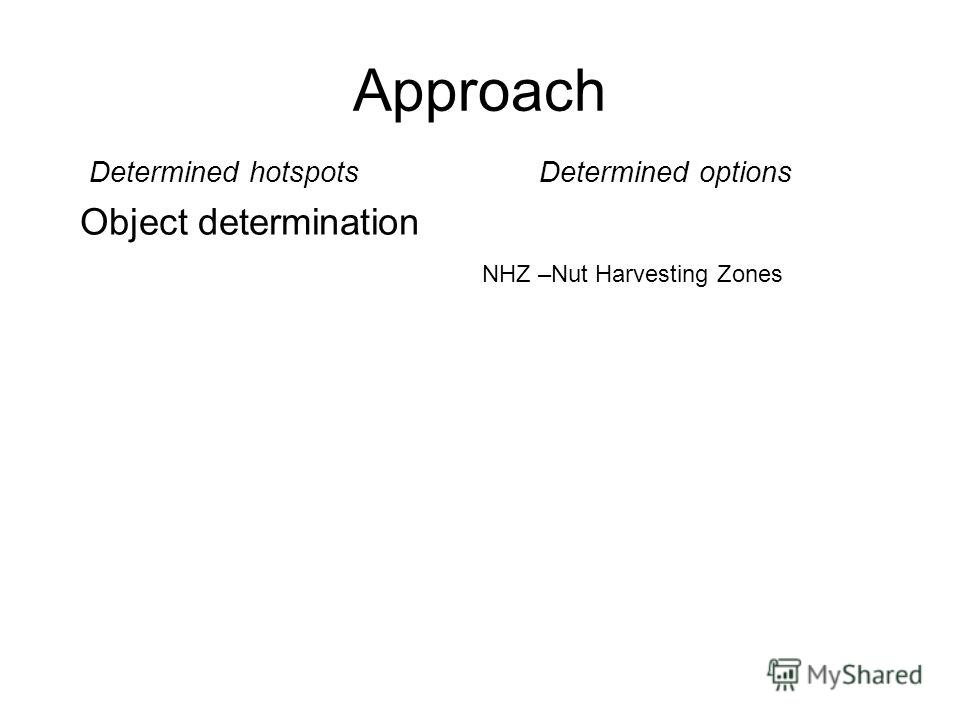 Approach Object determination NHZ –Nut Harvesting Zones Determined optionsDetermined hotspots