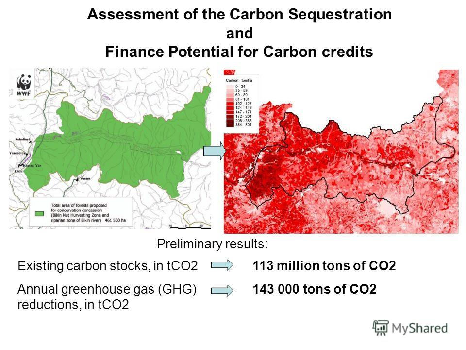 113 million tons of CO2 143 000 tons of CO2 Existing carbon stocks, in tCO2 Annual greenhouse gas (GHG) reductions, in tCO2 Preliminary results: Assessment of the Carbon Sequestration and Finance Potential for Carbon credits