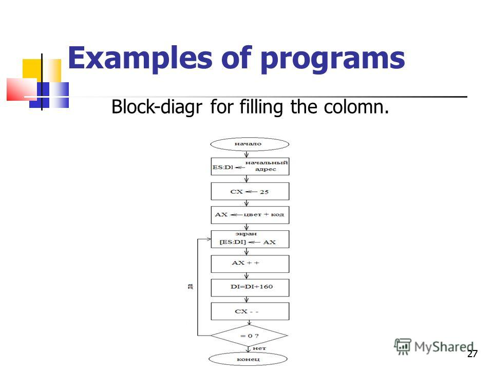 27 Examples of programs Block-diagr for filling the colomn.