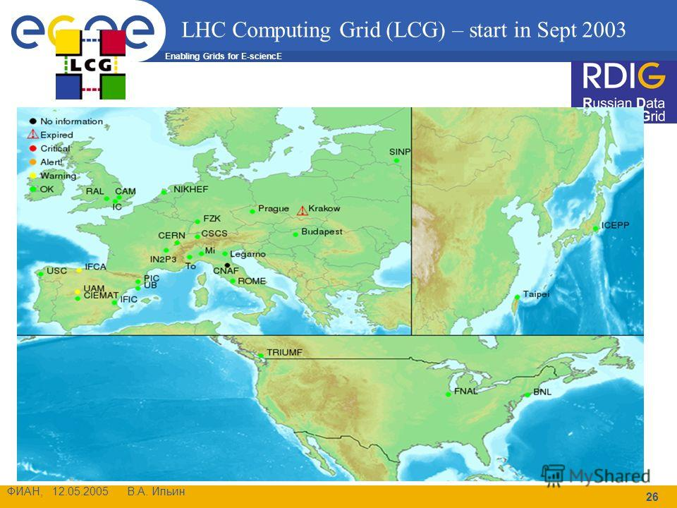 Enabling Grids for E-sciencE ФИАН, 12.05.2005 В.А. Ильин 26 LHC Computing Grid (LCG) – start in Sept 2003