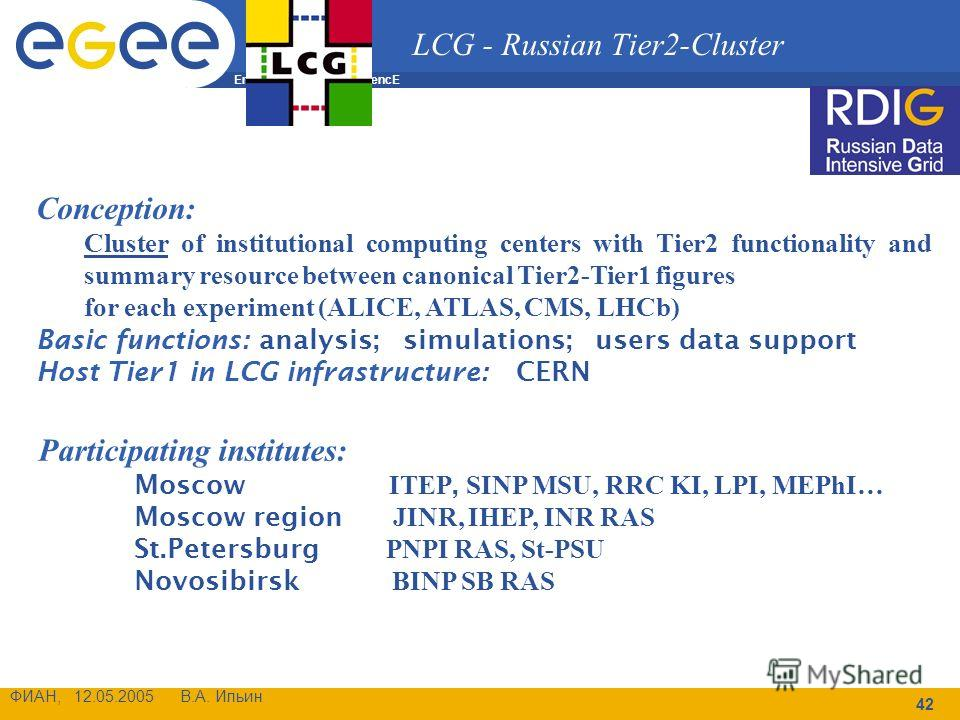 Enabling Grids for E-sciencE ФИАН, 12.05.2005 В.А. Ильин 42 LCG - Russian Tier2-Cluster Conception: Cluster of institutional computing centers with Tier2 functionality and summary resource between canonical Tier2-Tier1 figures for each experiment (AL