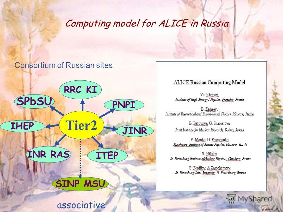 Enabling Grids for E-sciencE ФИАН, 12.05.2005 В.А. Ильин 44 Computing model for ALICE in Russia Consortium of Russian sites: Tier2 RRC KI SINP MSU PNPI SPbSU IHEP JINR INR RAS ITEP associative