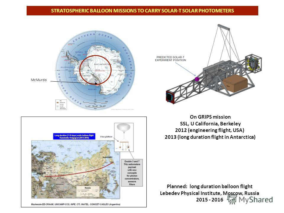 On GRIPS mission SSL, U California, Berkeley 2012 (engineering flight, USA) 2013 (long duration flight in Antarctica) Planned: long duration balloon flight Lebedev Physical Institute, Moscow, Russia 2015 - 2016 McMurdo STRATOSPHERIC BALLOON MISSIONS