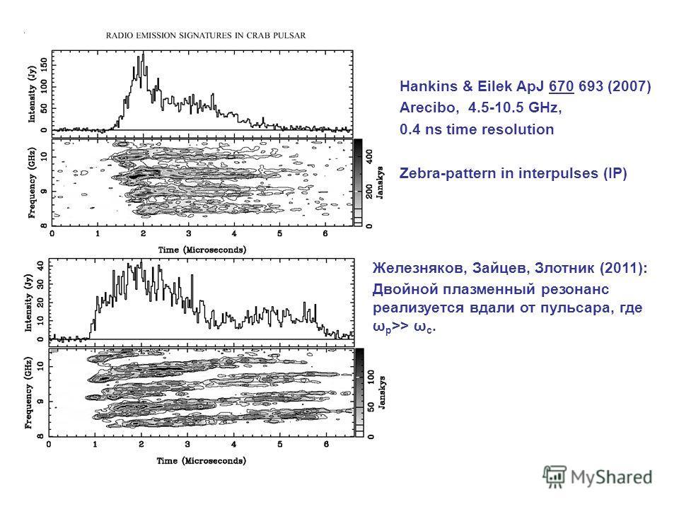 Железняков, Зайцев, Злотник (2011): Двойной плазменный резонанс реализуется вдали от пульсара, где ω p >> ω c. Hankins & Eilek ApJ 670 693 (2007) Arecibo, 4.5-10.5 GHz, 0.4 ns time resolution Zebra-pattern in interpulses (IP)