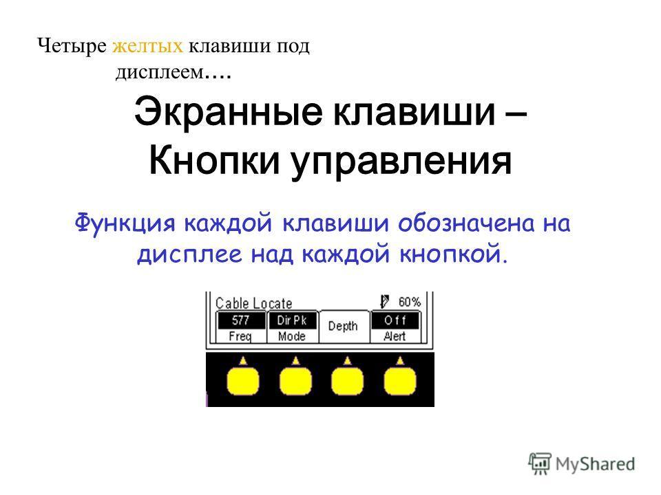 Экранные клавиши – Кнопки управления Четыре желтых клавиши под дисплеем …. Функция каждой клавиши обозначена на дисплее над каждой кнопкой.