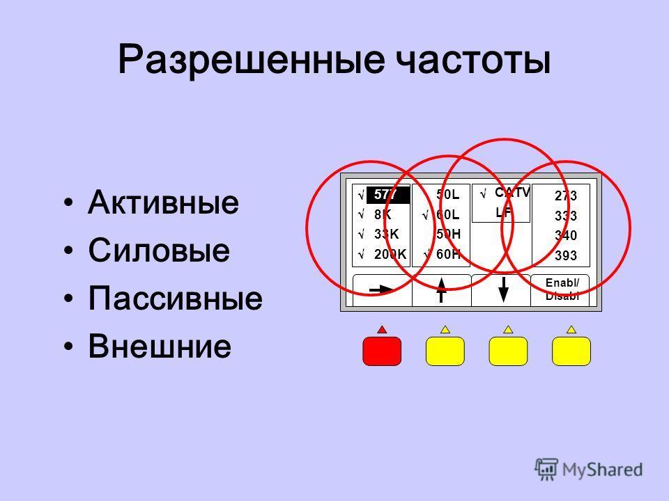 Активные Силовые Пассивные Внешние Enabl/ Disabl 577 8K 33K 200K 50L 60L 50H 60H CATV LF 273 333 340 393