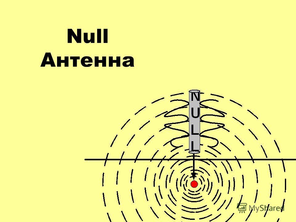 Null Антенна
