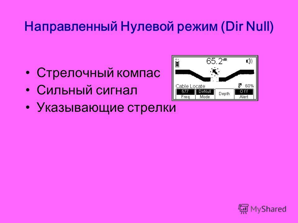 Направленный Нулевой режим (Dir Null) Стрелочный компас Сильный сигнал Указывающие стрелки