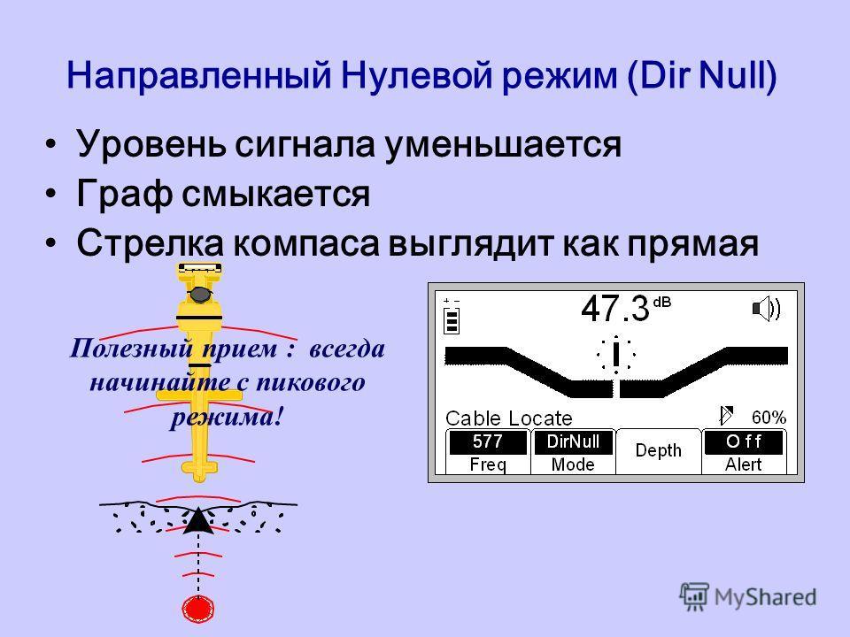 Направленный Нулевой режим (Dir Null) Уровень сигнала уменьшается Граф смыкается Стрелка компаса выглядит как прямая Полезный прием : всегда начинайте с пикового режима!