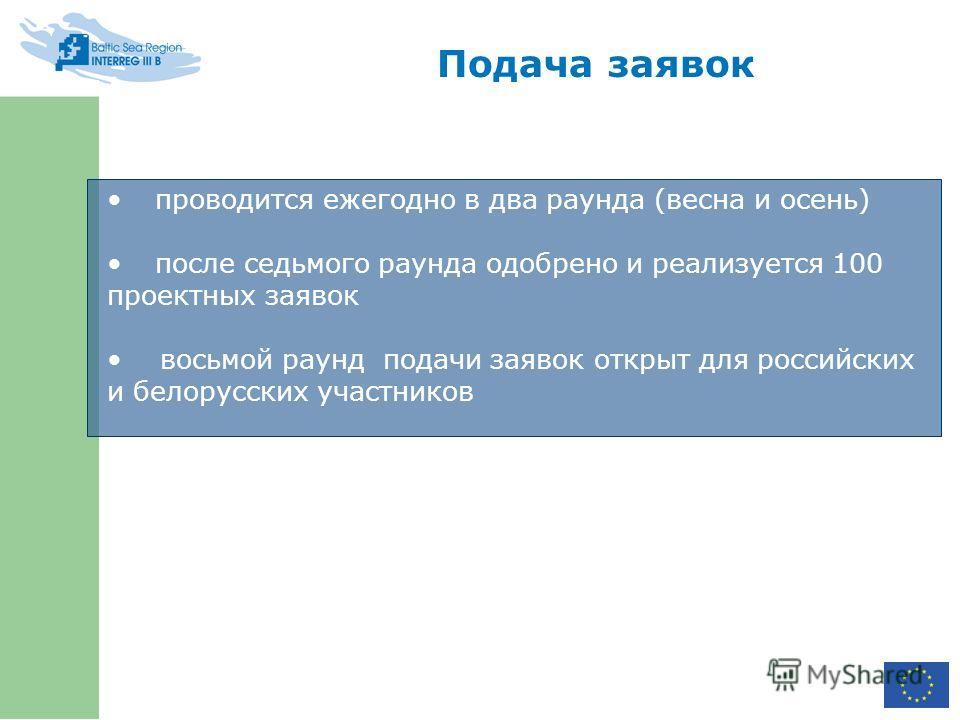 проводится ежегодно в два раунда (весна и осень) после седьмого раунда одобрено и реализуется 100 проектных заявок восьмой раунд подачи заявок открыт для российских и белорусских участников Подача заявок