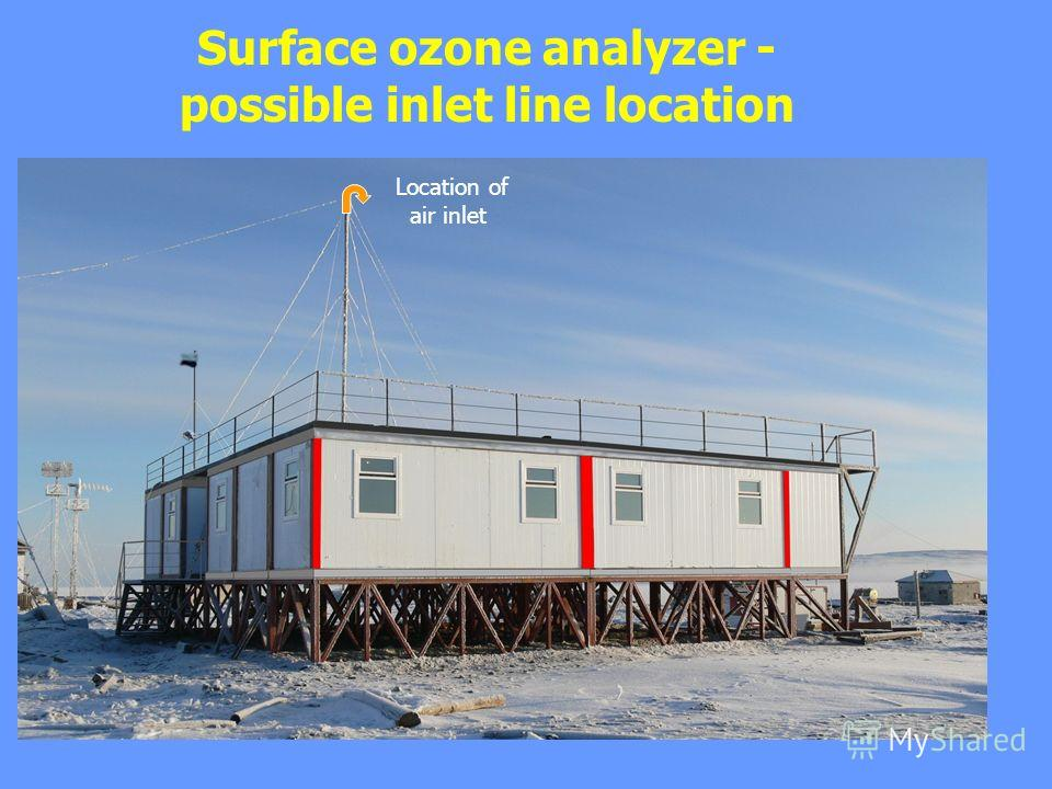 Surface ozone analyzer - possible inlet line location Location of air inlet