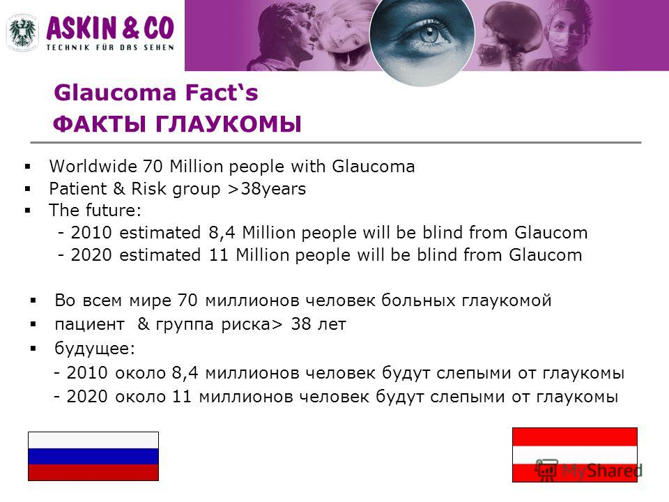 Glaucoma Facts Worldwide 70 Million people with Glaucoma Patient & Risk group >38years The future: - 2010 estimated 8,4 Million people will be blind from Glaucom - 2020 estimated 11 Million people will be blind from Glaucom Во всем мире 70 миллионов