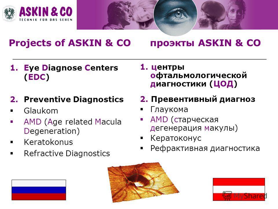 Projects of ASKIN & CO проэкты ASKIN & CO 1.Eye Diagnose Centers (EDC) 2.Preventive Diagnostics Glaukom AMD (Age related Macula Degeneration) Keratokonus Refractive Diagnostics 1. центры офтальмологической диагностики (ЦОД) 2. Превентивный диагноз Гл
