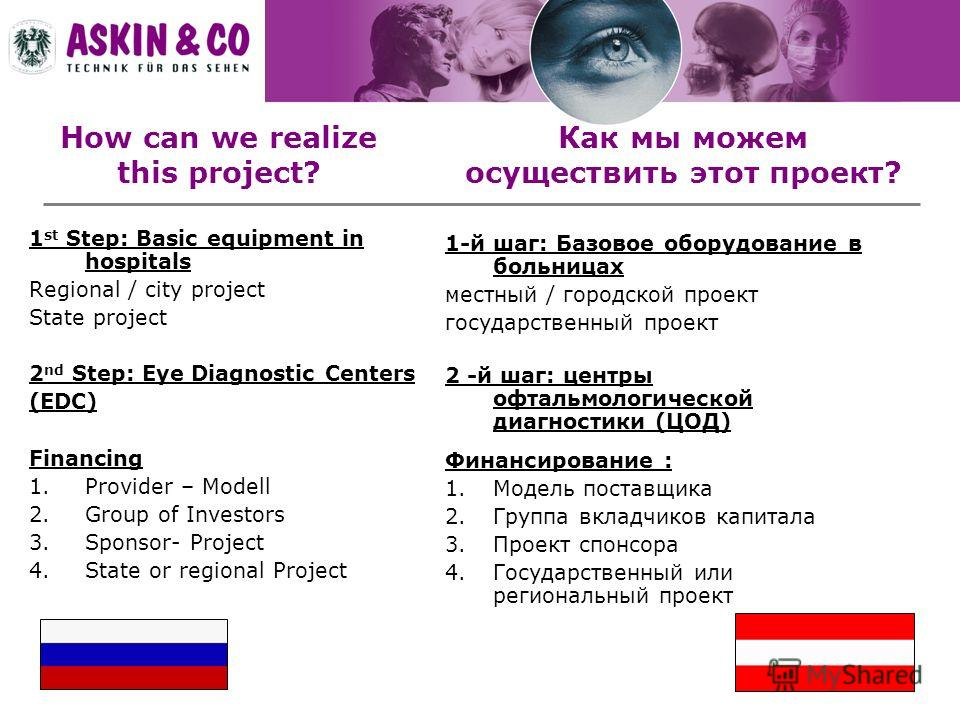 How can we realize this project? 1 st Step: Basic equipment in hospitals Regional / city project State project 2 nd Step: Eye Diagnostic Centers (EDC) Financing 1.Provider – Modell 2.Group of Investors 3.Sponsor- Project 4.State or regional Project 1